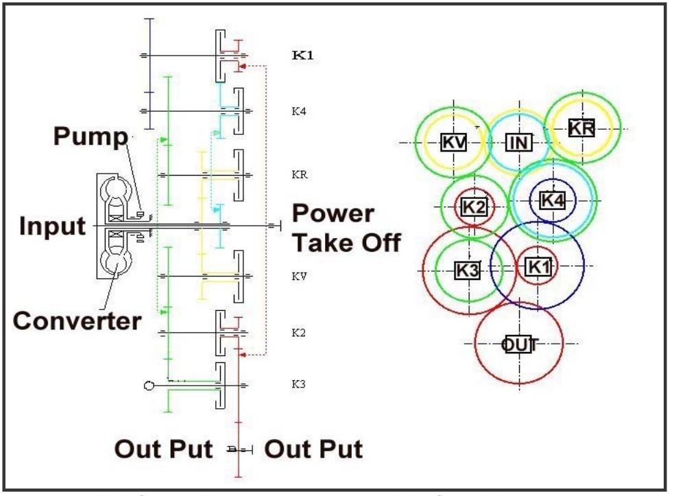 How ZF Transmission 4WG190/210 works | FAQ | Buy Aftermarket